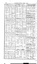 The ABC  Or  Alphabetical Railway Guide