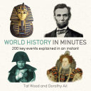 World History In Minutes