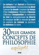 Philosophie : Les 30 plus grands concepts expliqués