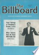 18 mag 1946