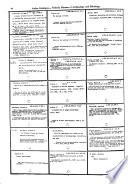 Catalogue: Authors