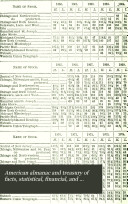American Almanac and Treasury of Facts  Statistical  Financial  and Political  for     1878 89