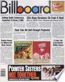 1. Nov. 1986