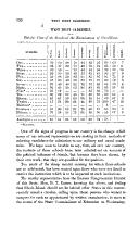 330 ページ