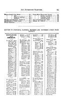 Johnston s Detroit City Directory and Advertising Gazetteer of Michigan