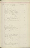 General Library University Of Michigan Accession Logs No 78308 99323