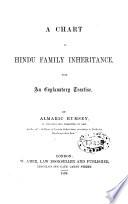 A Chart of Hindu Family Inheritance