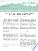 Effect Of Three Years Grazing At Different Intensities On Crested Wheatgrass Lambing Range In Northern New Mexico