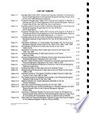 Norman H  Bangerter Highway  formerly West Valley Highway  12600 South St to I 15  Cities of Bluffdale  Riverton  and Draper  Salt Lake County Book PDF