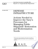Defense Infrastructure