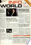 Dec 14, 1987