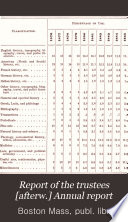 Annual Report Of The Trustees Of The Public Library Of The Cty Of Boston
