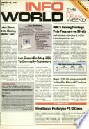 29. Febr. 1988
