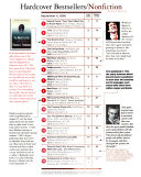 The Publishers Weekly ebook
