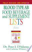 Blood Type AB Food  Beverage and Supplement Lists Book