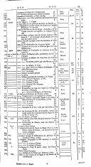 Allgemeines Europäisches Bücher-Lexicon