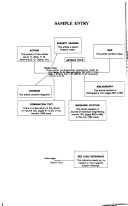 Applied Science   Technology Index