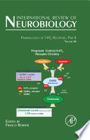 Pharmacology of 5-HT6 Receptors