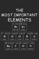 The Most Important Elements Beer Boobs Bacon