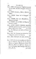 Voyages en Europe, en Asie et en Afrique, contenant la description des moeurs, coutumes, loix, productions, manufactures de ces contrées, & l'etat actuel des possessions angloises dans l'Inde; commencés en 1777 & finis en 1781 par M. Makintosh; Suivis des Voyages du Colonel Capper, dans les Indes, au travers de l'Egypte & du grand désert, par Suez & par Bassora, en 1779. Traduits de l'anglois & accompagnés de notes sur l'original & de cartes géographiques