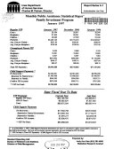 Monthly Public Assistance Statistical Report Family Investment Program