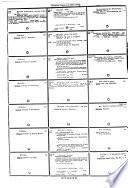 Library Catalog of the Metropolitan Museum of Art, New York  , Volume 15