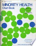 Minority Health Chart Book