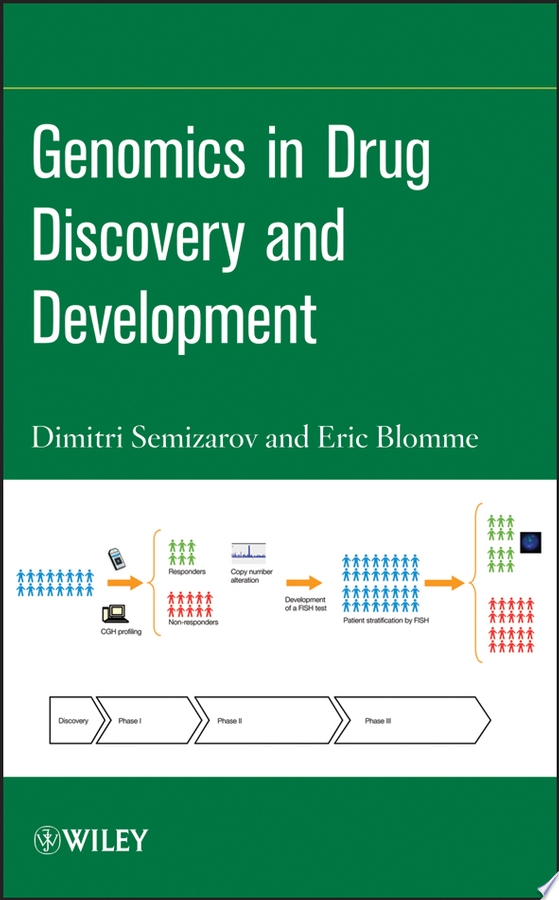 Genomics in Drug Discovery and Development