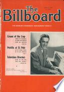 15 juni 1946