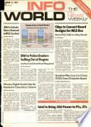 Oct 12, 1987