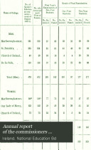 Annual Report of the Commissioners
