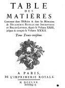 Histoire de l'Académie Royale des Inscriptions et Belles Lettres, depuis son Etablissement jusqu'à présent