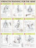 Strength Training Anatomy Arms Poster
