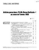 P.H.M.-Revue Horticole