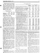 Textile Apparel Analysis Book PDF