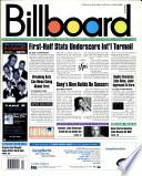 17. Okt. 1998