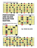 Pentatonic and Blues Scales for Guitar