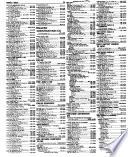 Detroit Suburban Downriver Area Telephone Directories