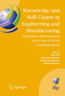 Knowledge and Skill Chains in Engineering and Manufacturing