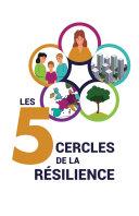 Pdf Les 5 cercles de la résilience Telecharger