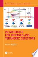 2D Materials for Infrared and Terahertz Detectors