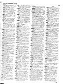 Penn State Alumni Directory