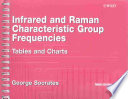 Infrared and Raman Characteristic Group Frequencies