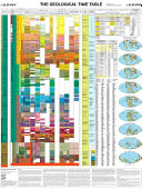 Geological Time Table