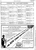 Science and Invention