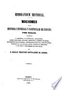 Memorandum historial