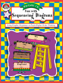 Picture It  Fun with Sequencing Diagrams  eBook