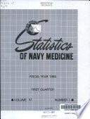 Statistics of Navy Medicine