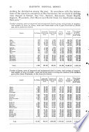 Michigan Game  Fish and Forests  Biennial Report