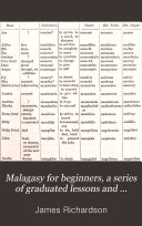 Malagasy for Beginners ebook